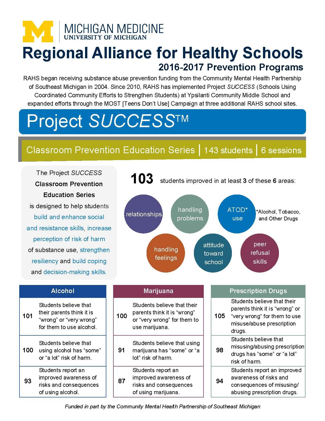 Project Success FY17 Program Brief page 1