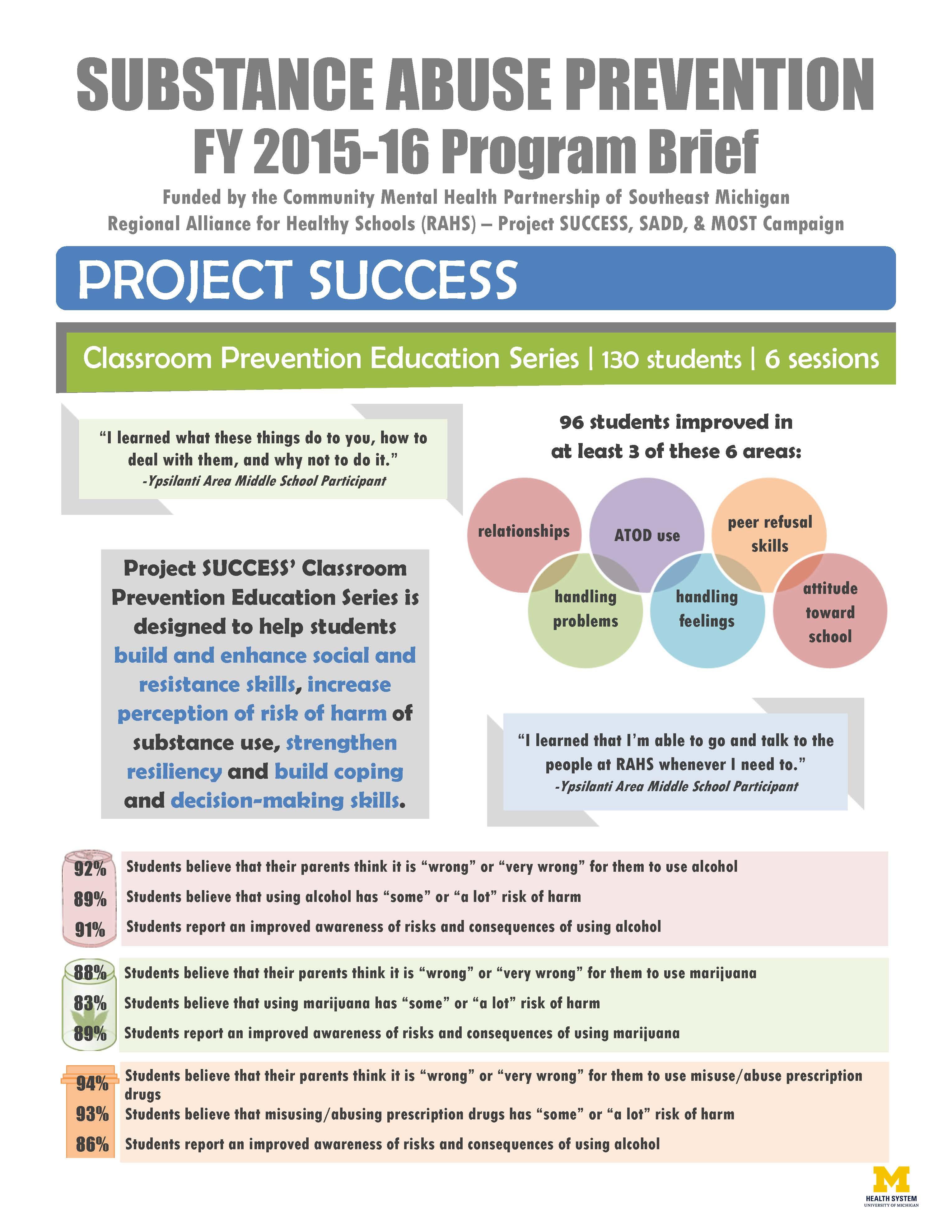 Project Success FY16 Program Brief page 1