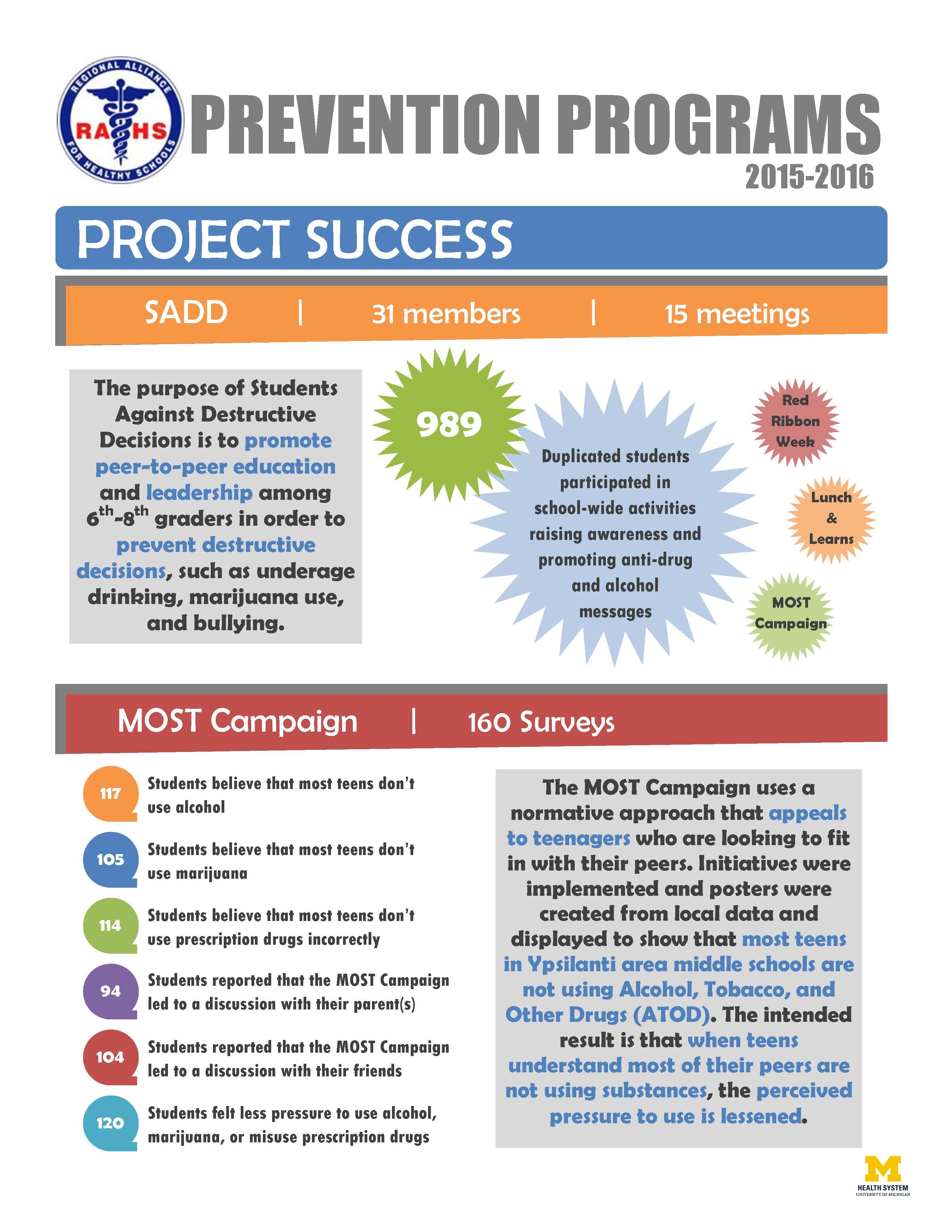 Project Success FY16 Program Brief page 4